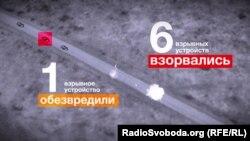 По версии боевиков, вдоль дороги на Саур-Могилу якобы заложили 9 взрывных устройств