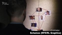 «Схемам» вдалося скласти таке собі родинно-бізнесове дерево Миколи Вороб'я в Україні
