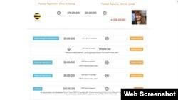 VimpelCom Gulnora Karimovaga kamida 155,5 million AQSh dollari to'lagan.