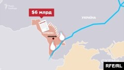 Придністров'я виживає і завдяки постачанню російського газу, за який регіон роками не платить – борг вже перевищив 6 мільярдів доларів