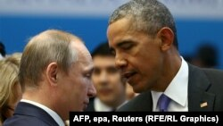 RFE/RL Graphics -- podcast November 20, 2015 -- G20 Turkey, Putin, Obama