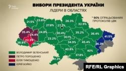 Ukraine - Vybory
