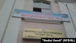 Интихоботи президентии Тоҷикистон дар соли 2013