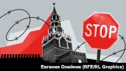 Коллаж на тему санкций против России.