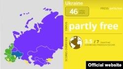За оцінкою Freedom House, Україна є «частково вільною» державою