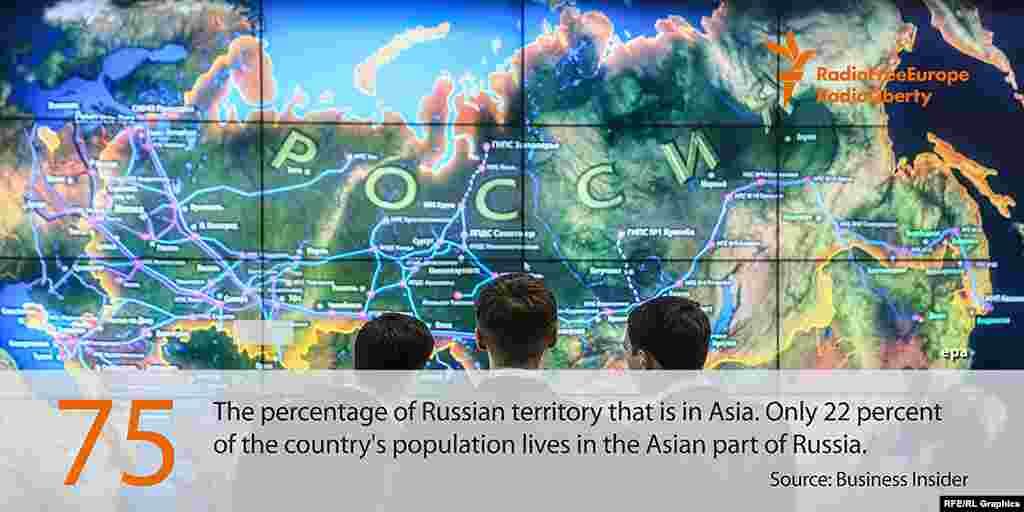 75 процентов территории Российской Федерации географически находится в Азии. При этом в Азии живет лишь 22 процента российского населения