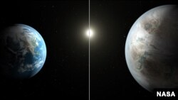 Toka (majtas) dhe planeti i ri Kepler-452b