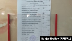 Бишкектеги №72 мектептин кире беришине илинген маалымат