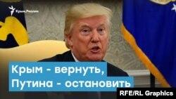 США: Крым - вернуть, Путина - остановить | Крымский вечер
