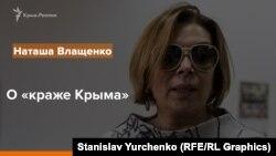 Наташа Влащенко о «краже Крыма» | Радио Крым.Реалии
