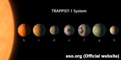 На трьох з семи планет системи TRAPPIST-1 можливе життя. На деяких з них імовірне існування гір, води та придатної для дихання атмосфери