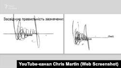 Ліворуч підпис Віктора Шемчука на майновій декларації за 2013 рік, праворуч – на договорі про продаж квартири у Флориді
