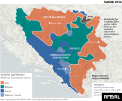 U slučaju federalizacije doći će do velikih turbulencija i problema kaže Mladen Bošnjak