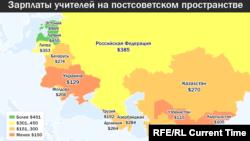 Salarii în sfera educației (2014-15) în fostele republici sovietice...