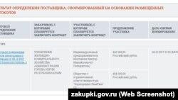 Центральную елку Керчи украсит бизнесмен из российского Краснодара