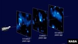 نقشه ماده تاریک در جهان