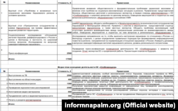 На просування регіону «Слобожанщина» Александровський запросив у Москви майже 26 000 доларів
