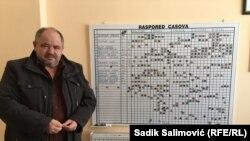 Direktor Jovanović kaže za RSE kako uprava škole nastoji da rad škole bude normalan