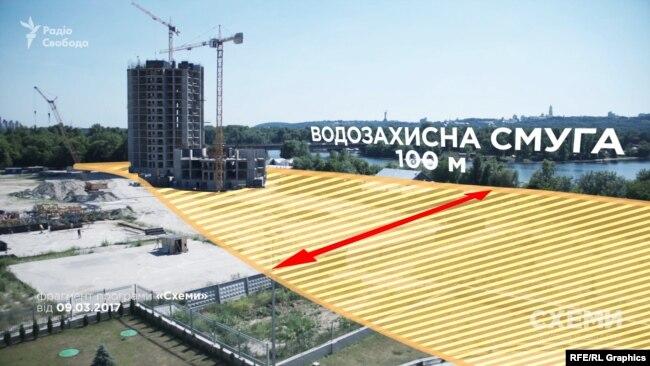 Висотки «Сонячної Рів'єри» потрапляли у 100-метрову прибережну захисну смугу, де таке будівництво заборонено