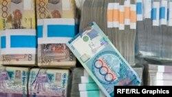 Банкноты номиналом одна тысяча и 10 тысяч тенге.