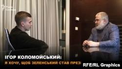 Журналіст Радіо Свобода Михайло Ткач та олігарх Ігор Коломойський