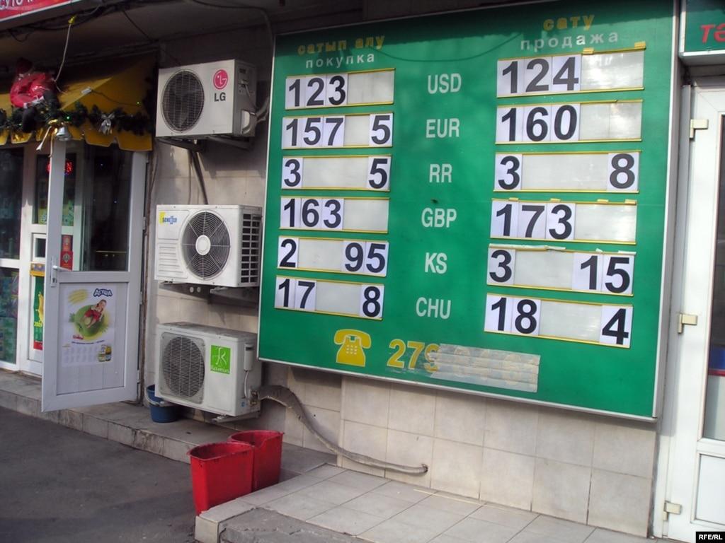 Обменный курс валют