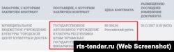 Крымская филармония организовывала концерт ко Дню народного единства в Керчи за 50 тысяч рублей