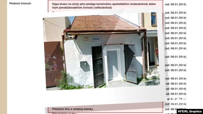 Місце реєстрації компанії Sapient Consulting – у непримітній будівлі у місті Жиліна, на Пернікарській, 10
