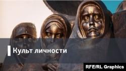 Культ Личности. Гавриил Попов