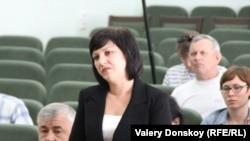 Ирина Рябченко