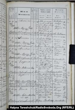 Запис про народження Євгена Коновальця у метричній книзі