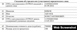 Учредительные документы фирмы-перевозчика «Донбасс-Тур»