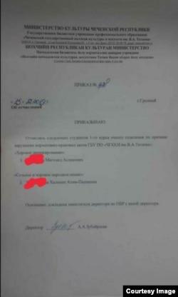 Документ, опубликованный в сообществе