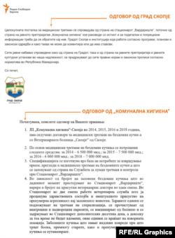 """Одговори од Град Скопје и ЈП """"Комунална Хигиена"""" - Скопје"""