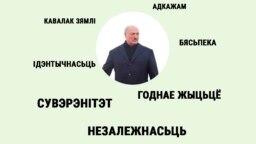 Якія словы Лукашэнка прамаўляе на пачатку кожнага году9