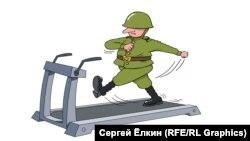 War without end. (Cartoon by Sergei Elkin, RFE/RL)
