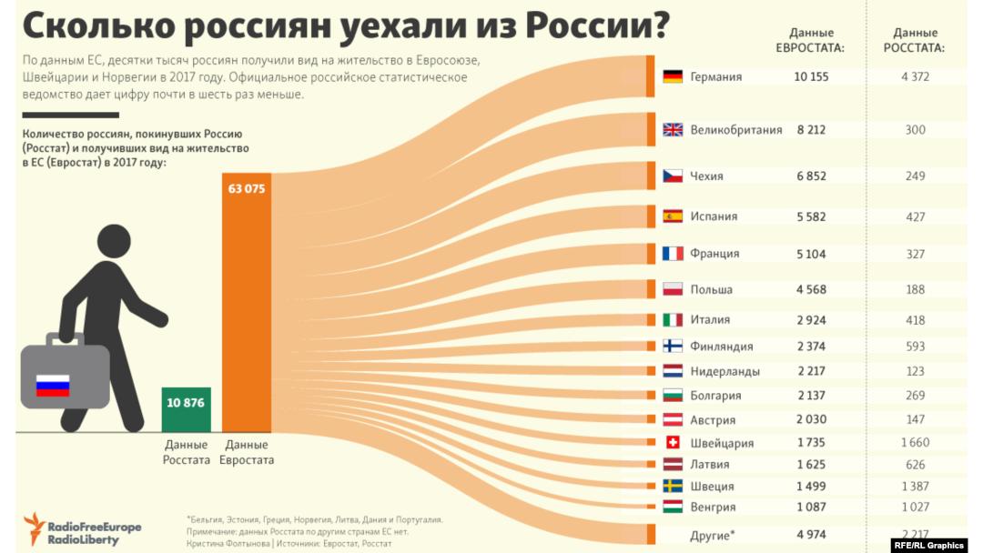 Эмигранты из россии в сша продажа вилл в болгарии