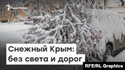 Снежный Крым: без света, без дорог | Радио Крым.Реалии