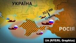 Ілюстрація рибопромислу в Чорному та Азовському морях після 2014 року