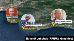 Имения Ковальчука, Ротенберга и Путина на карте Крыма