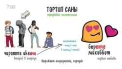 Группы числительных в татарском