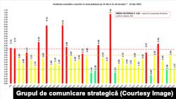 Romania: Covid19 report