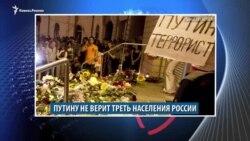 Видеоновости Кавказа 1 февраля