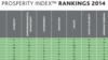 ایران در جایگاه ۱۰۷ فهرست موسسه لگاتوم