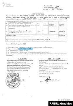 У додатку до договору вказано, що виробником продукції є фірма – «Науково-виробниче підприємство «Кайлі»