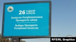 Астанадағы президент сайлауының мерзімі туралы билборд. (Көрнекі сурет).