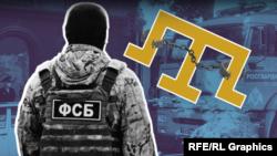 Аресты крымских татар (коллаж)