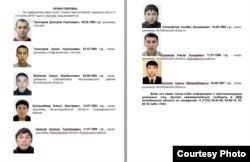 Ориентировка на подозреваемых боевиков, которые могут быть причастны к нападениям 5 июня в Актобе.