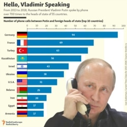 Hello, Vladimir Speaking
