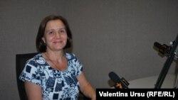 Elena Bîtlan